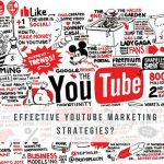 What Are Some Effective YouTube Marketing Strategies