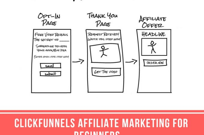 ClickFunnels Affiliate Marketing for Beginners