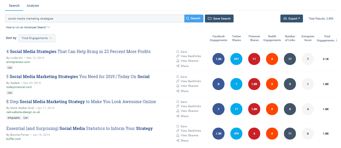 6 Best List of Digital Marketing Tools