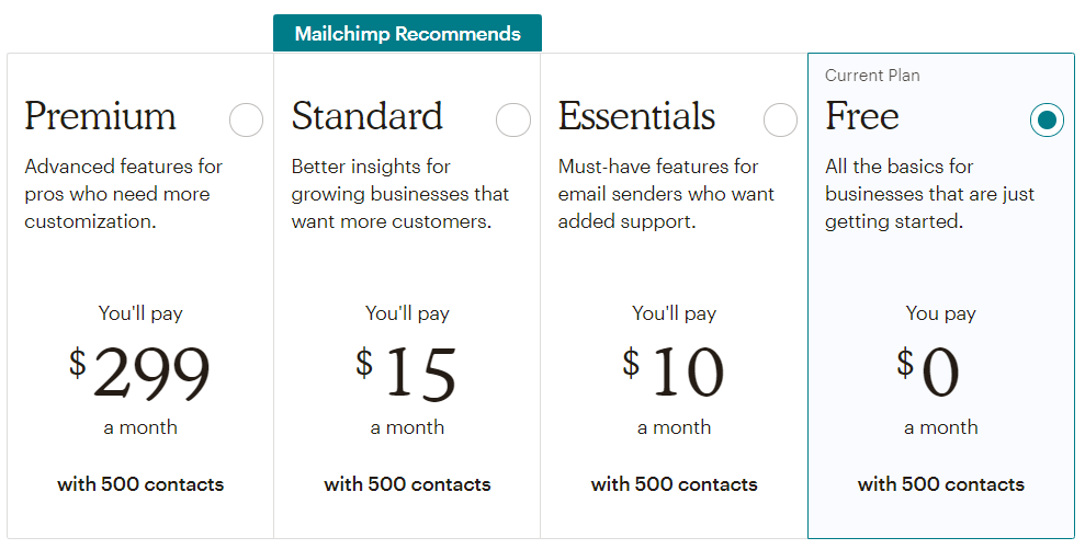 mailchimp price plan - 5 Digital Marketing Tools for Small Business Growth in 2020